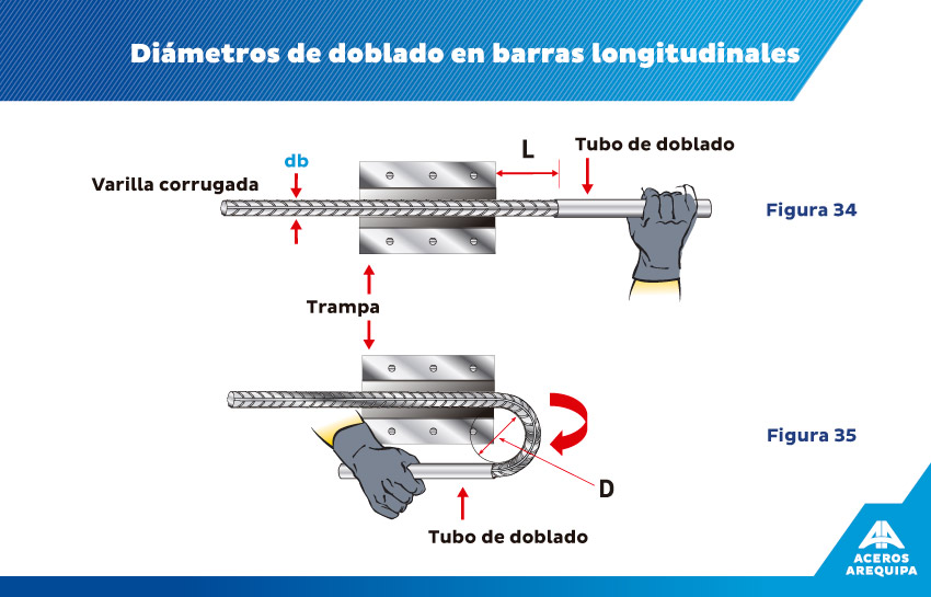 diametros de doblado en barras longitudinales