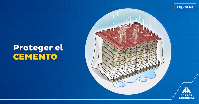 proteger el cemento construccion