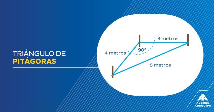 triangulo de pitagoras