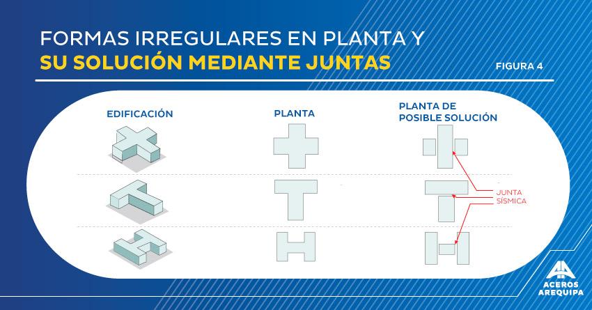 formas irregulares en planta