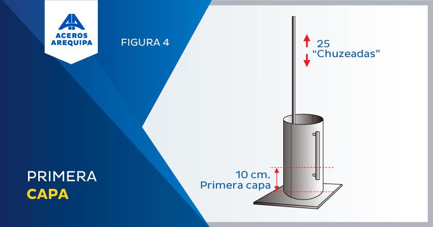 figura-4 aceros