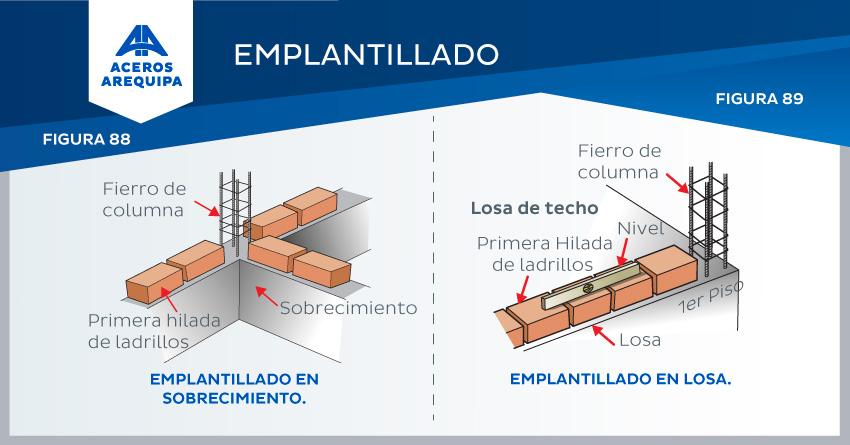 emplantillado aceros arequipa