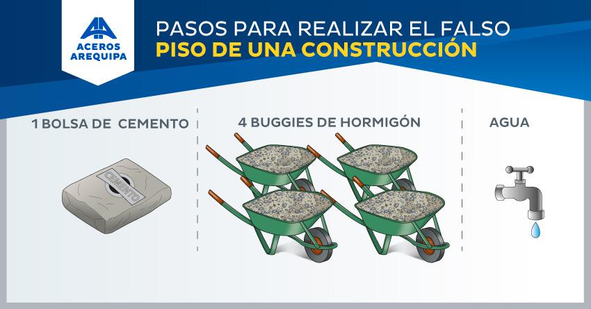 Pasos para realizar el falso piso de una construcción