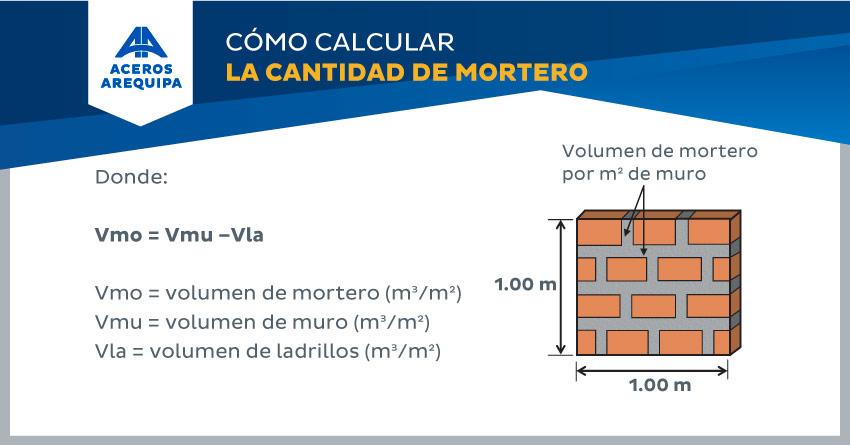 Cómo calcular la cantidad de mortero, cemento y arena gruesa