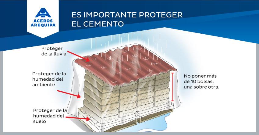 proteger el cemento