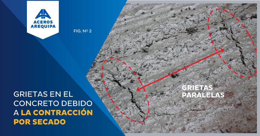 secado del concreto