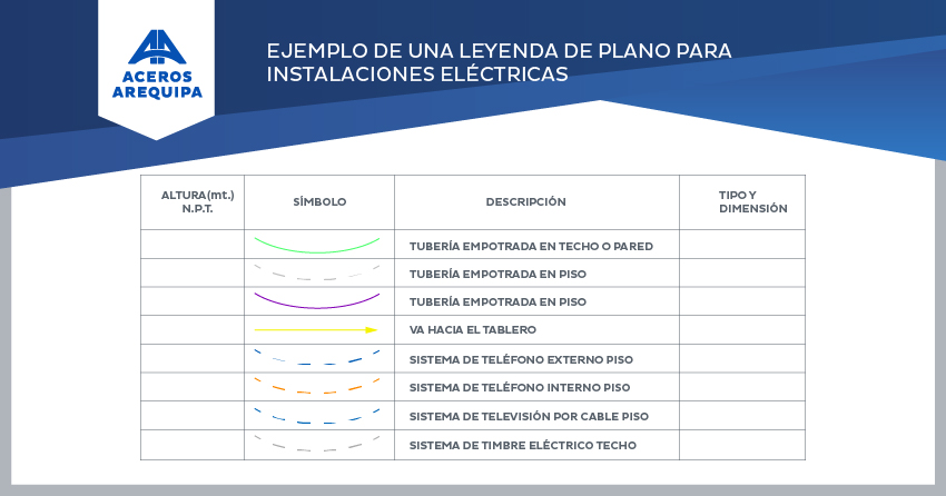 instalaciones electricas mapa
